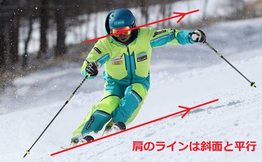 スキー 外傾
