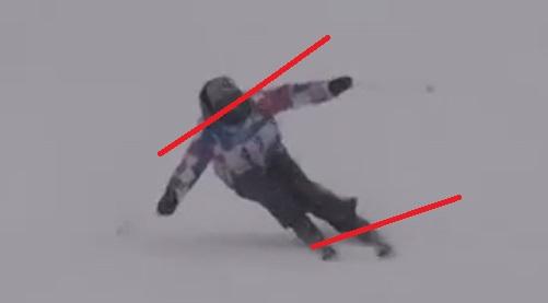 スキー 内倒 肩のライン