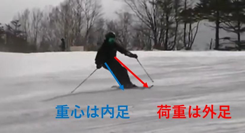 スキー ベンディング 重心
