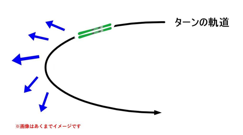 スキー検定 2級 大回り 重心移動