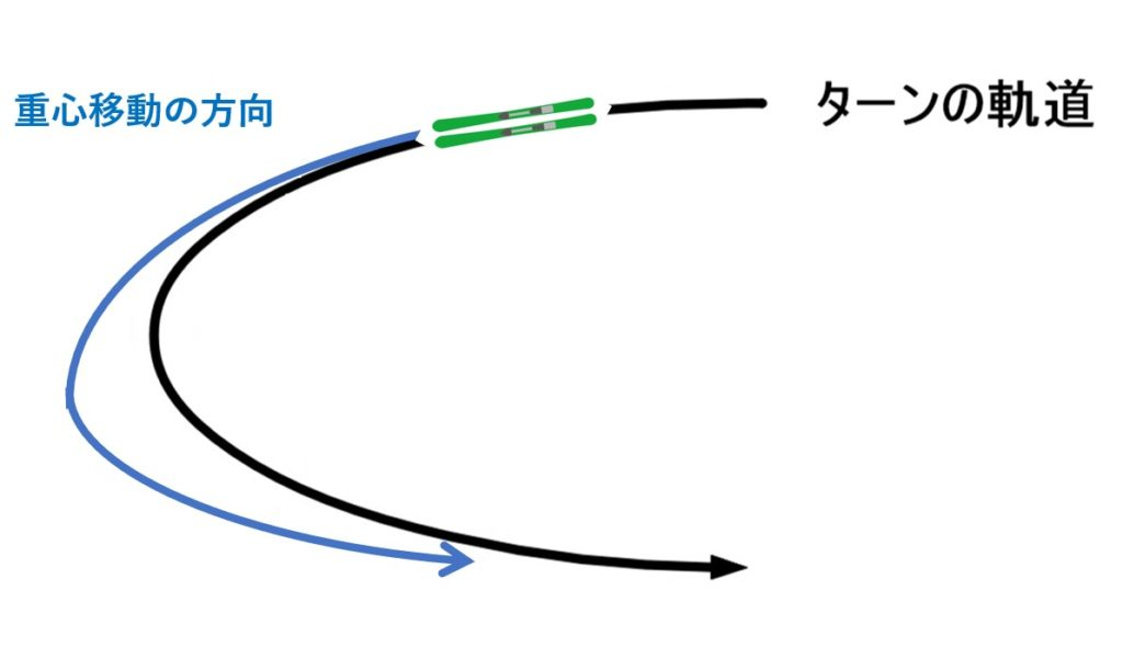 スキー検定 2級 シュテムターン 重心移動