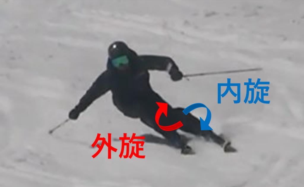 スキー検定 1級 大回り 内旋と外旋